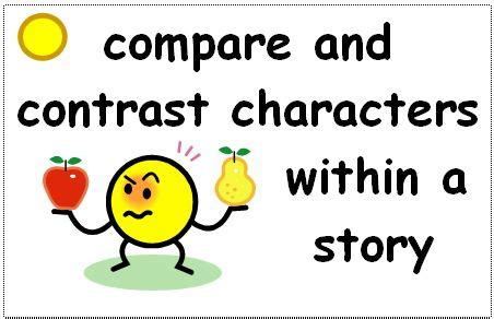 How to write compare contrast paper